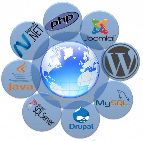 Web Development Services