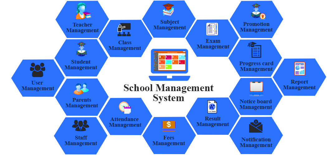 School Management Software Development Company & Services