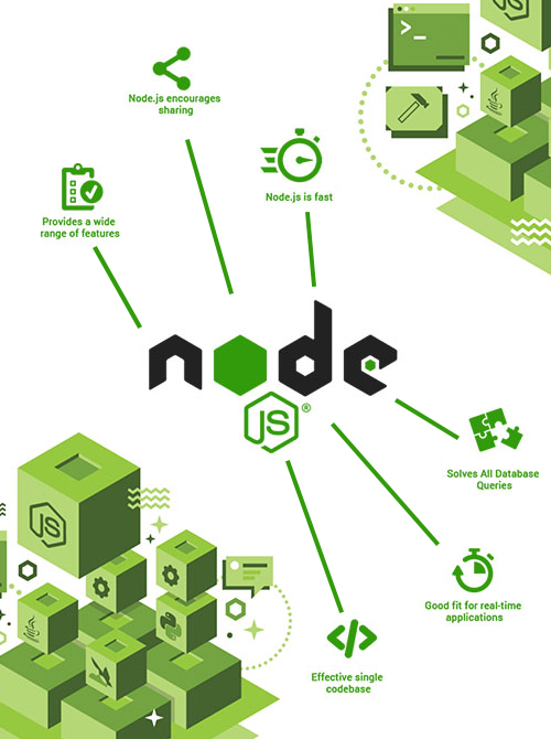 Introduce Nodejs