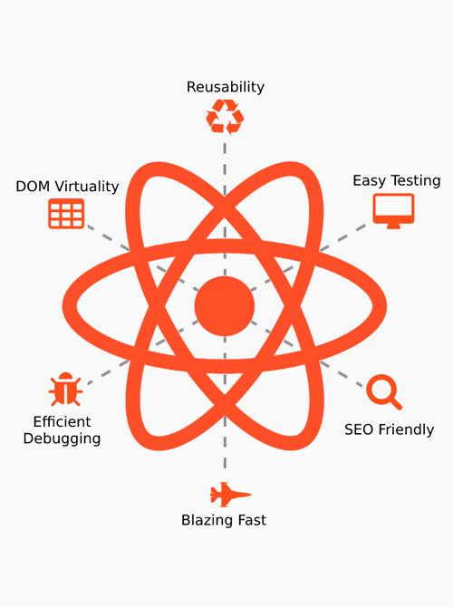 PHP-developmen