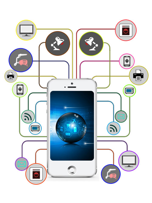 IOT Application Services