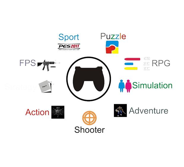 facebook-game-gener