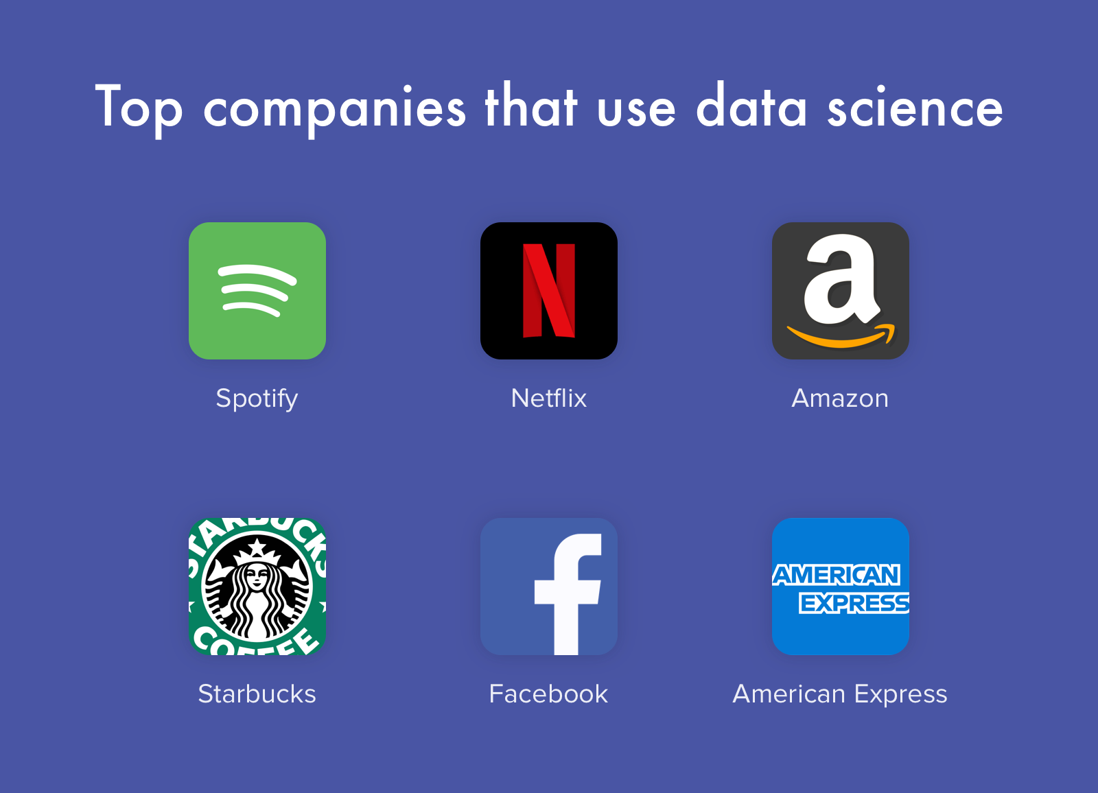Top companies that use data science