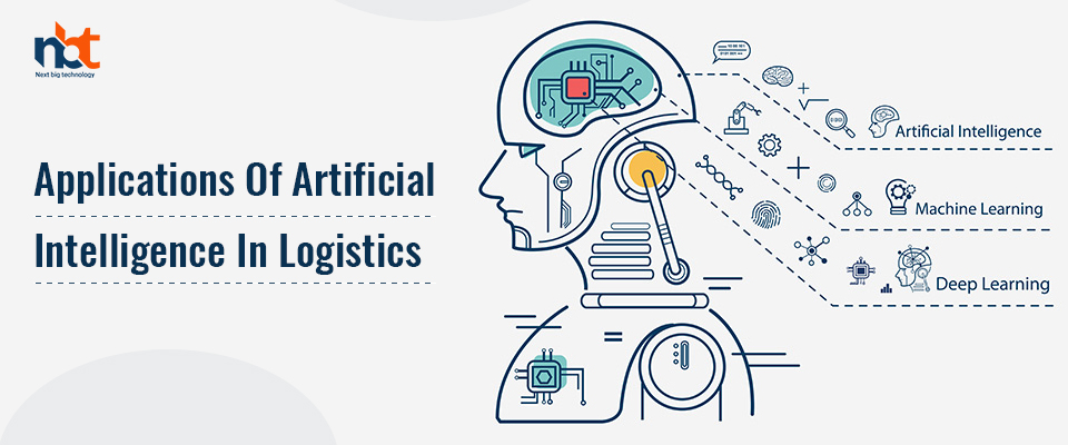 How AI is Transforming Logistics and Supply Chains