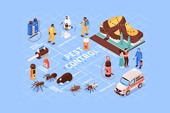 On-Demand Pests Control App