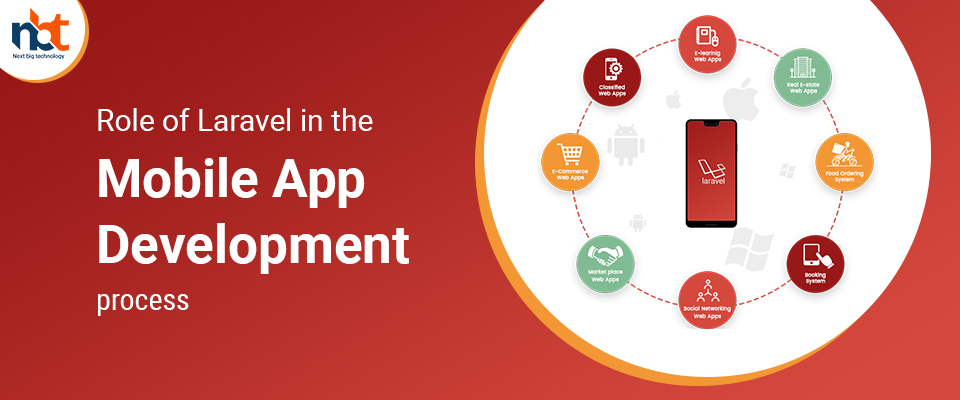 Role of Laravel in the mobile app development process
