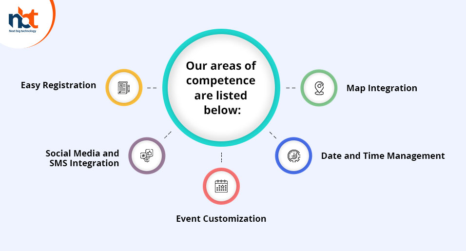 Our areas of competence are listed below