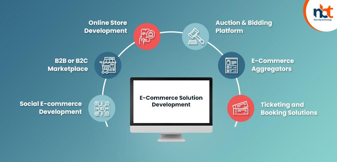 E-Commerce Solution Development