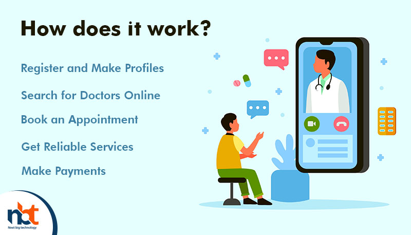 Looking For Top Doctor Appointment App Development Agency