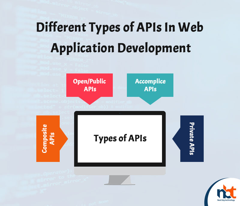 Everything About Different Types Of API for Web App Development