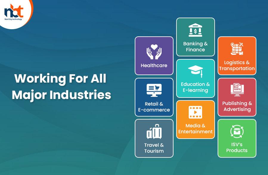 eCommerce Development Services
